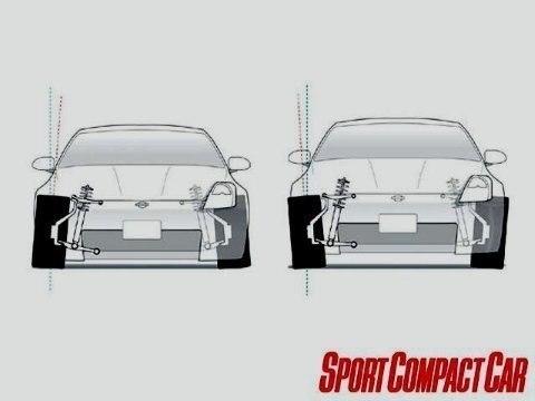 Повышаем управляемость автомобиля