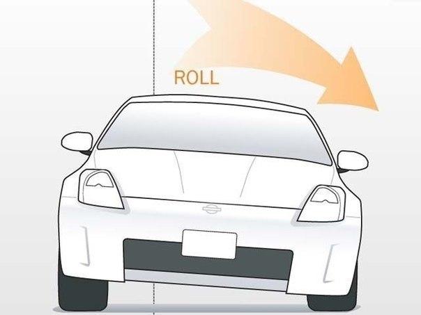 Повышаем управляемость авто. Часть первая