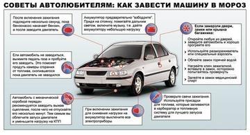 10 способов завести автомобиль в мороз