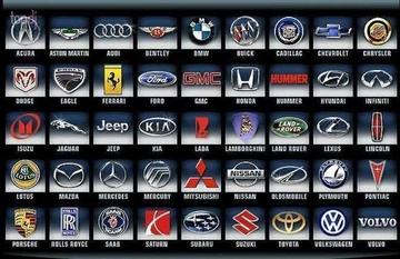 Автомобильные бренды. Откуда такие названия